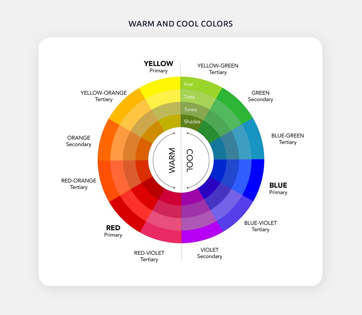 روانشناسی رنگ ها چیست