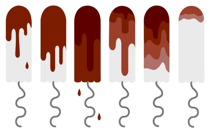 خونریزی کم ، پریودی طولانی